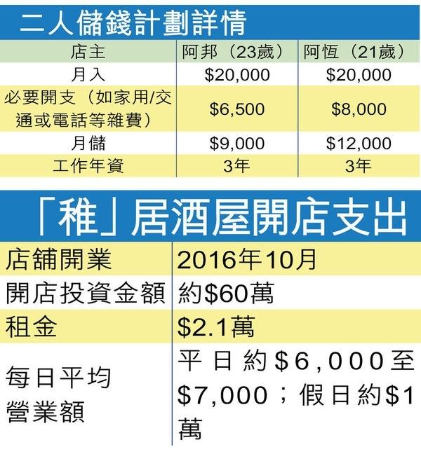 相片來源:經濟日報