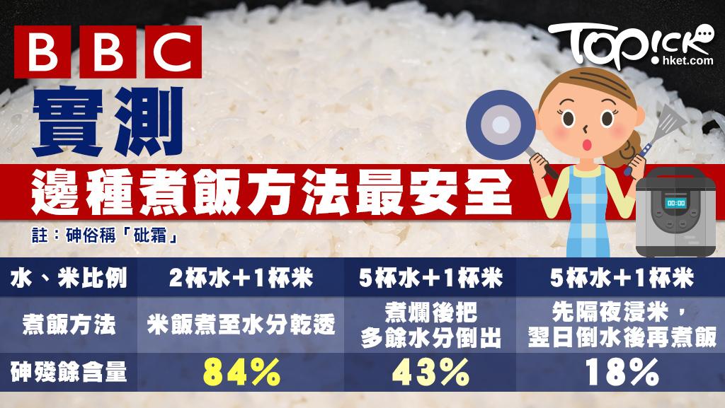 《BBC》研究:白米含致癌砒霜高其他穀物10倍