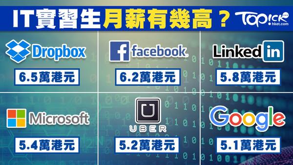 [img]http://topick.hket.com/res/v3/image/content/1660000/1661147/it_thumb_20170214_J_600.jpg[/img]