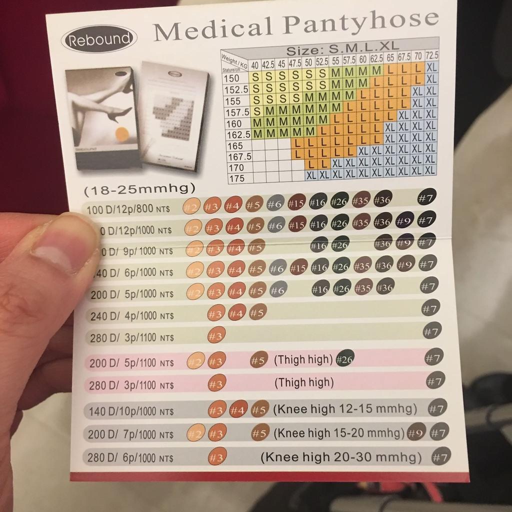 James 的名片有各絲襪 den 數及顏色選擇,讓空姐選購。