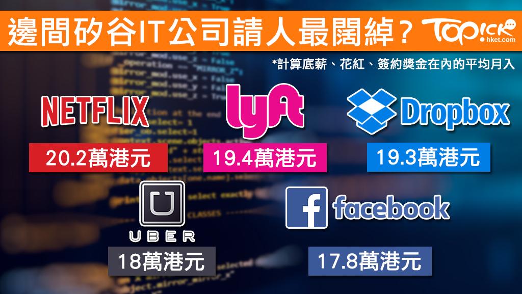 [img]https://topick.hket.com/res/v3/image/content/1680000/1680387/it_salary_thumb_20170302_c_1024.jpg[/img]
