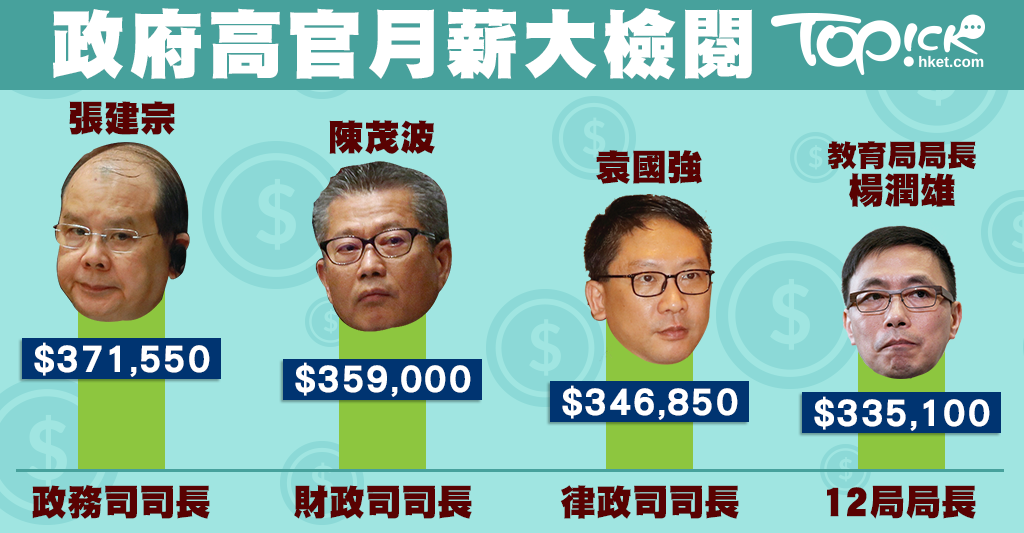 林鄭新班子上場加薪12.4% 司局長人工幾多? - 香港經濟日報- TOPick - 職場- D170621