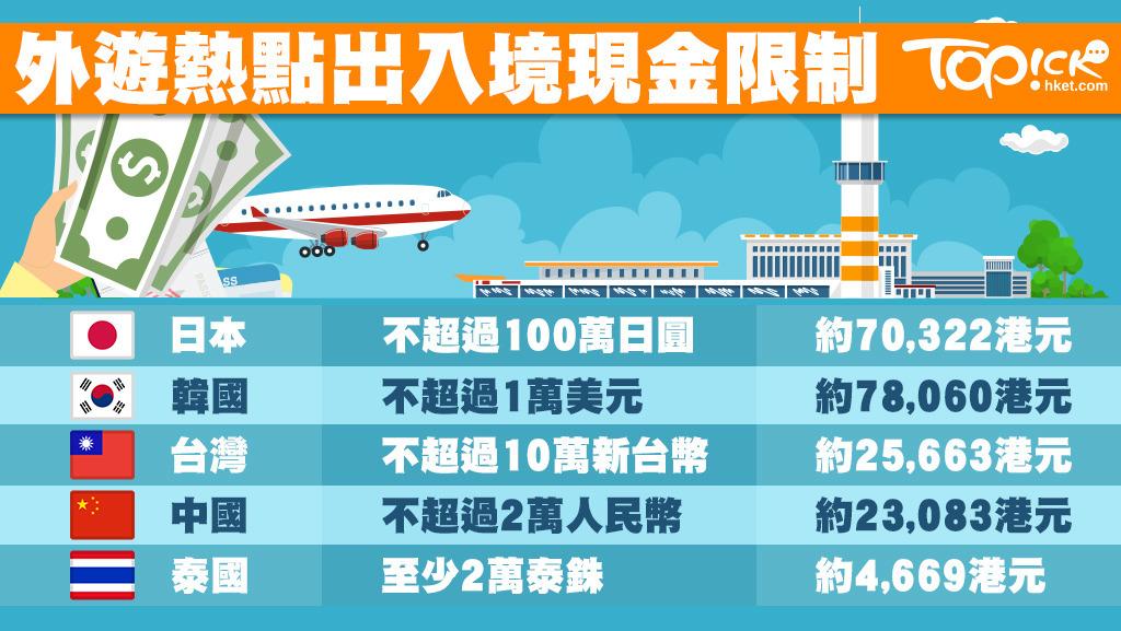 旅遊小百科日韓台泰出入境現金限額 香港經濟日報 Topick 精明消費 D170724