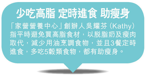 營養師指通過控制飲食及熱量攝取,兩個月減4公斤並非難事,但忌過量攝取某種營養素,避免有不良效果。