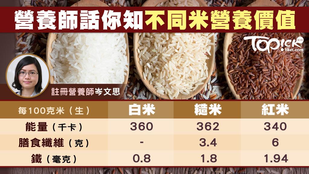 註冊營養師岑文思(Mansy)教你認識白米、紅米、糙米和野米的營養價值。