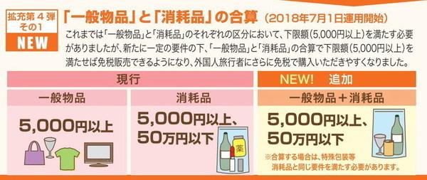 今年7月1日起,日本實施免稅新制,免稅品不再細分為「一般物品」及「消耗品」。