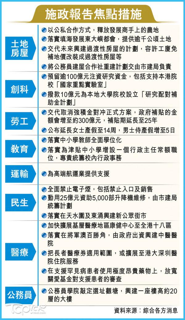 [img]https://topick.hket.com/res/v3/image/content/2175000/2178197/HKET_20181010_A04_01_aL_1024.jpg[/img]