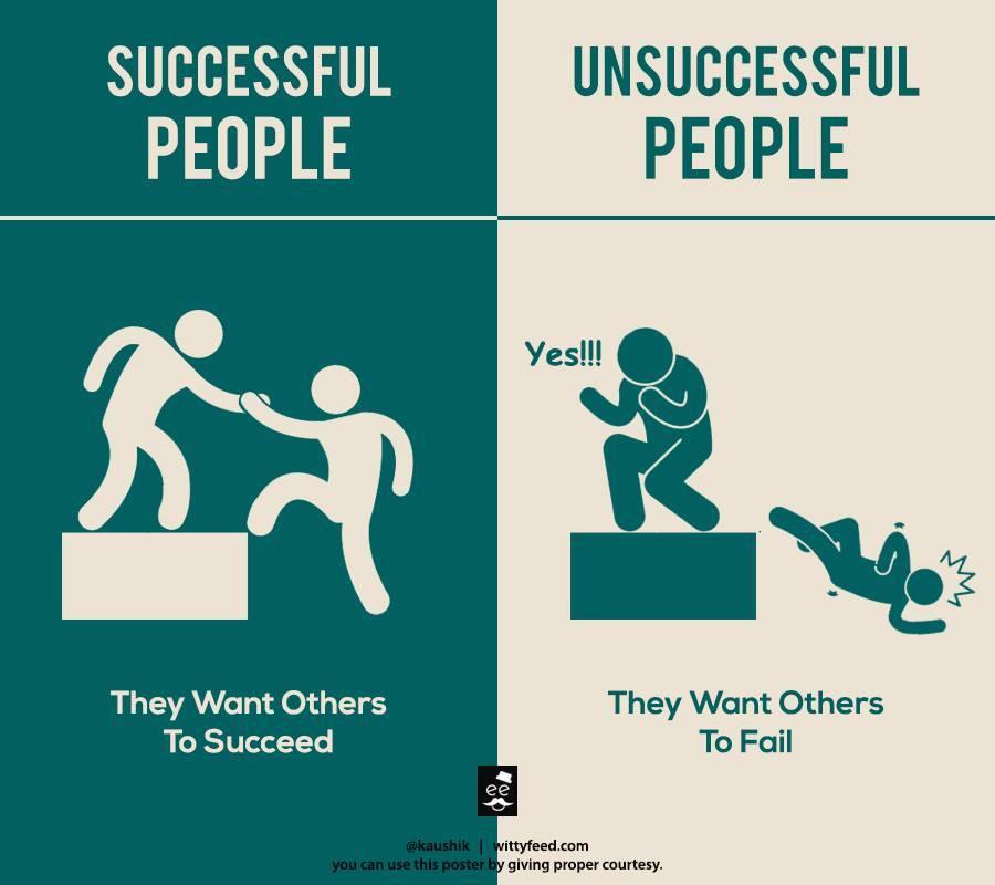 成功不是靠爸!7張圖,告訴你成功者與失敗者的差異 | 經理人