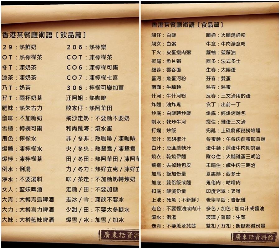 香港茶餐廳術語你識幾多個? - ...